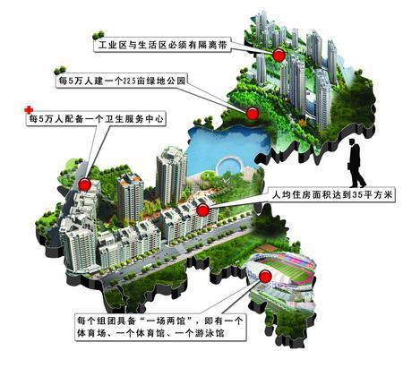 莫斯科人均绿地面积_合肥人均住房面积