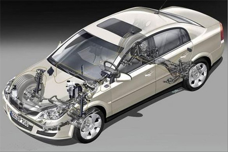 汽车骨架结构图解剖图