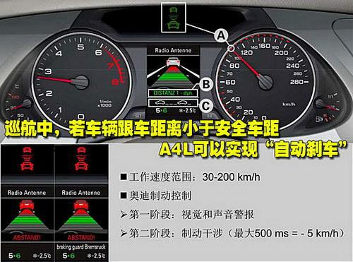 能无人驾驶 新奥迪A4L驾驶辅助系统详解高清图片